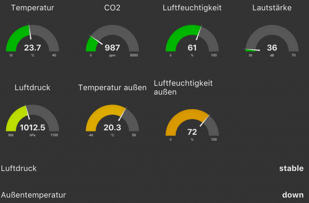 netatmo node-red dashboard