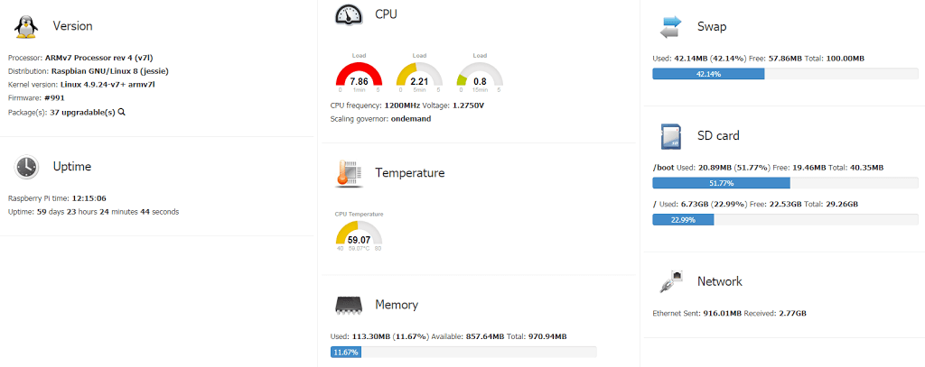 RPi Monitor Dashboard