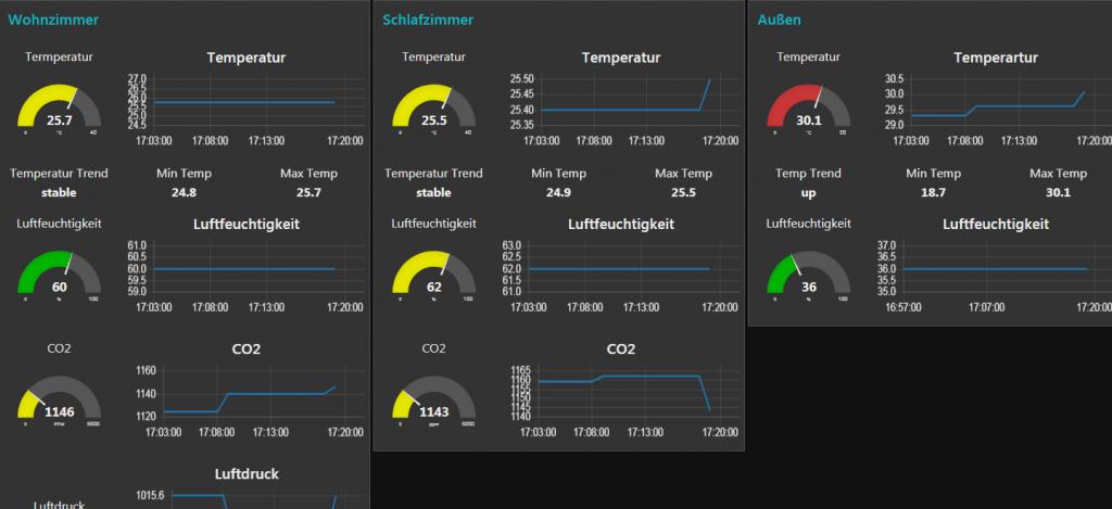 netatmo node-red dashboard