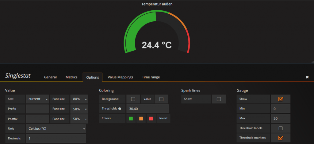 grafana, gauge