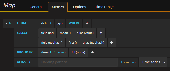 grafana metric