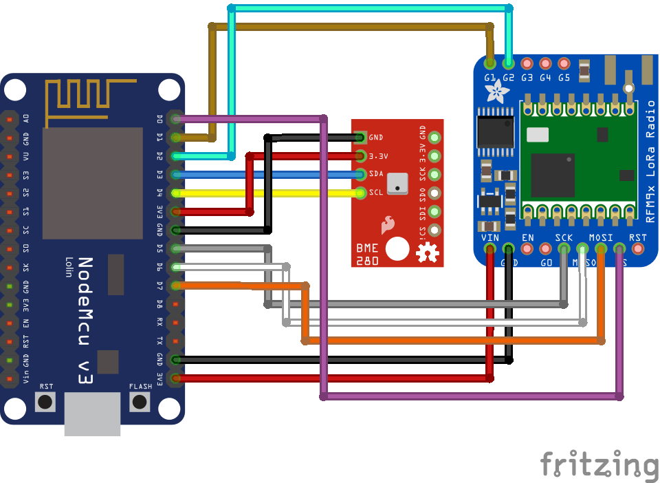 bme680 schema